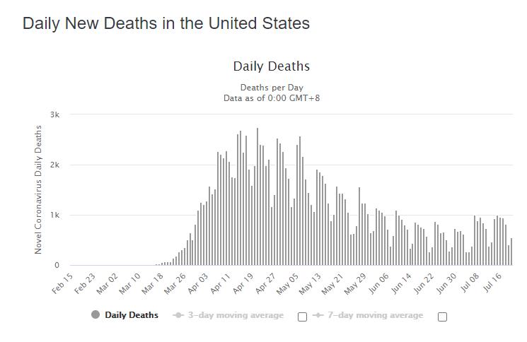 deaths.png.2c180af127a0fd0fc008fa2e3ab9acbc.png